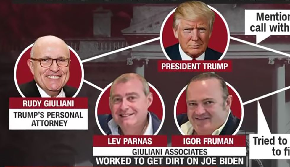 Inside the jaw-dropping connection between Trump ousting Ukraine ambassador and Guiliani's busted henchmen