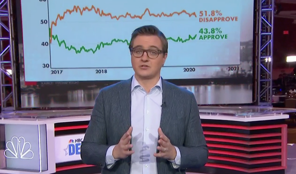 'He's a con man': MSNBC's Chris Hayes explains why Trump is much weaker than he seems
