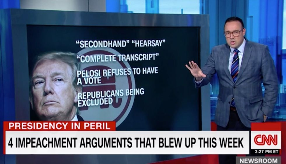 CNN political commentator once again shows why Beltway press is the problem
