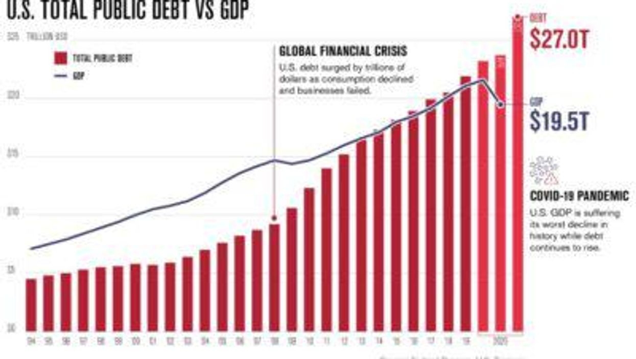 If you're concerned about rising Federal debt -- read this